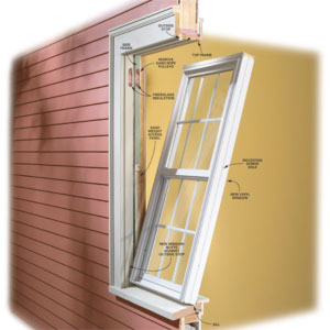 Replacement window installation in south texas benefits for New construction windows online